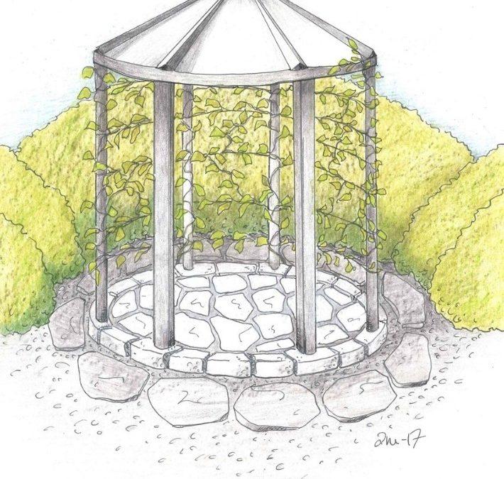 Hagens småbygg som boder, gjerder, pergola, kompostbinger og porter