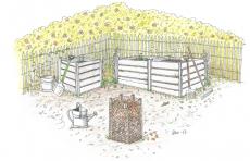 Hvordan bygge kompost binge